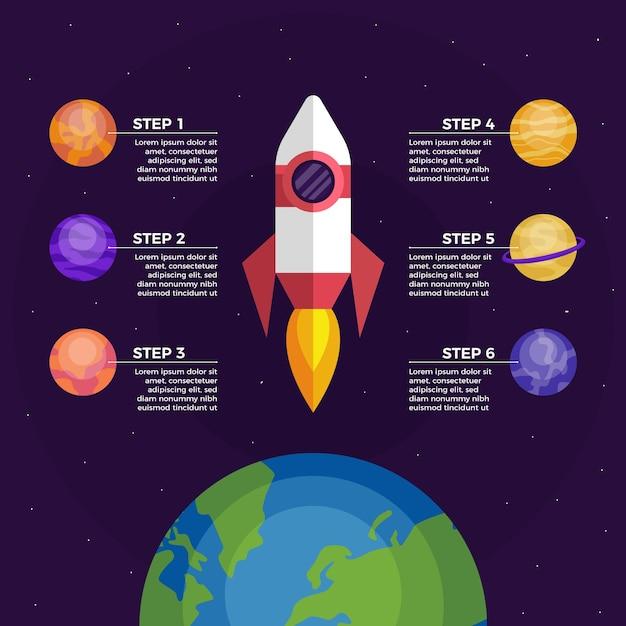 Pasos infográficos para el descubrimiento espacial vector gratuito