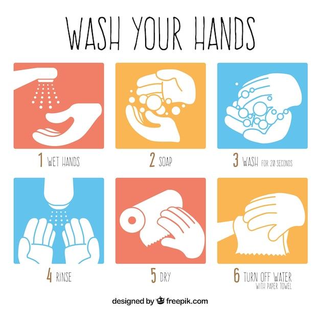 Pasos para lavarse las manos | Vector Premium