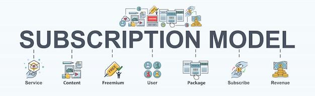 Pasos del modelo de negocio de suscripción para marketing, servicio, usuario, suscripción, freemium y paquete premium. Vector Premium