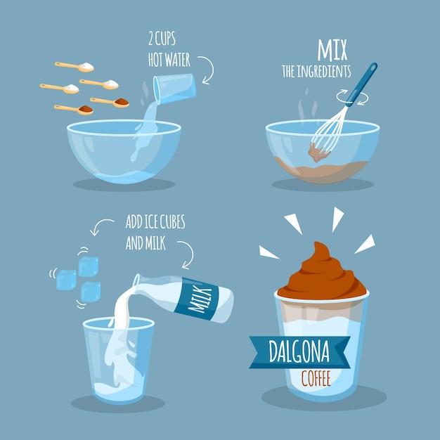 Pasos de la receta de café dalgona vector gratuito