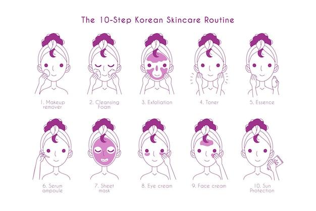 Pasos de la rutina de cuidado de la piel coreana vector gratuito
