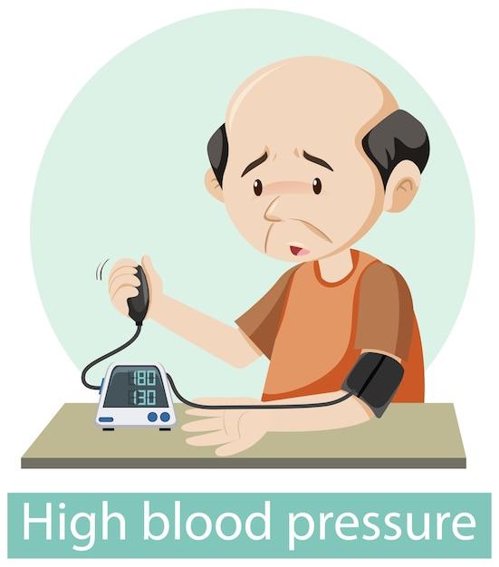 Personaje de dibujos animados con síntomas de presión..