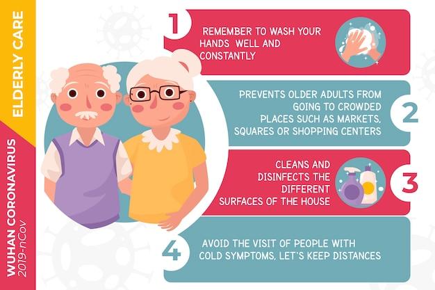 Personas mayores de infografía de coronavirus vector gratuito