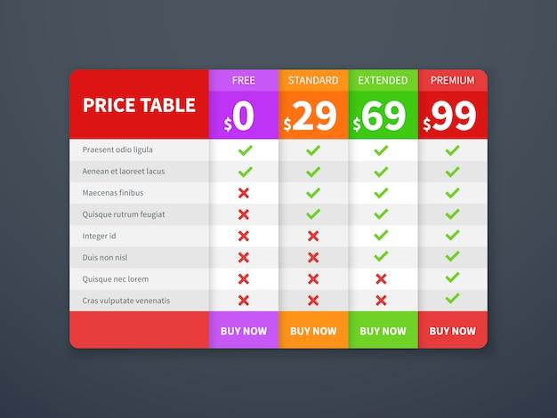 Pestaña de precios. tabla de comparación del plan de ...