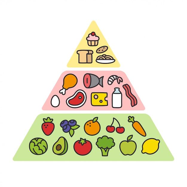 Dieta vertical para bajar de peso