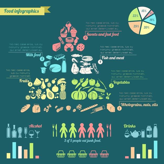 Pirámide de alimentos infografía. vector gratuito