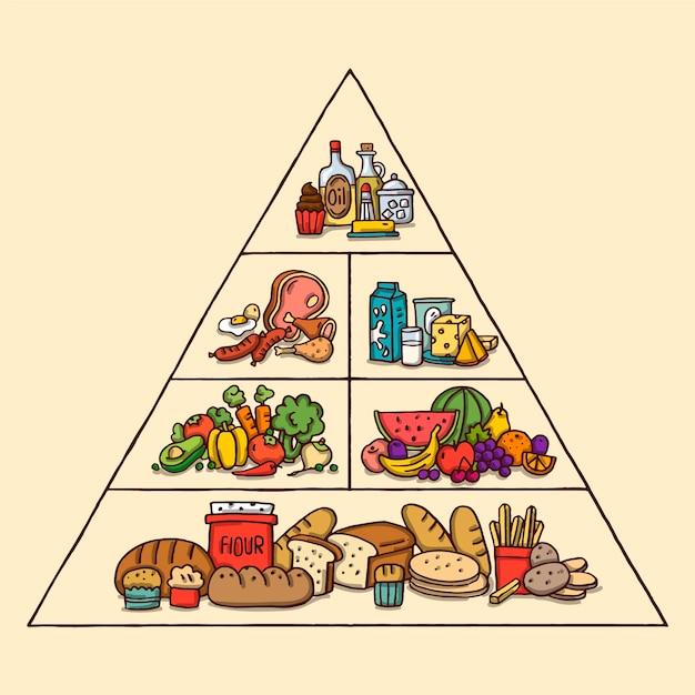 Pirámide de alimentos saludables infografía vector gratuito