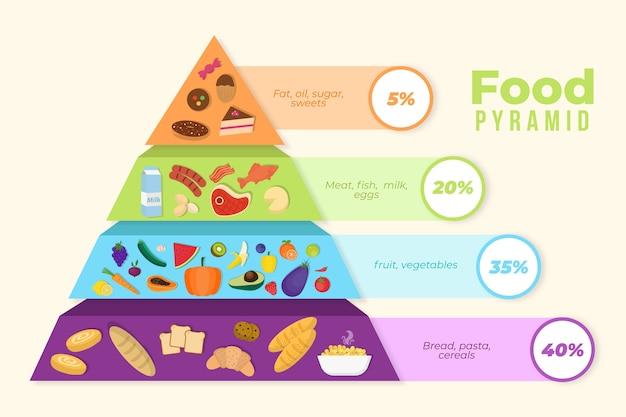 Pirámide de nutrición vector gratuito