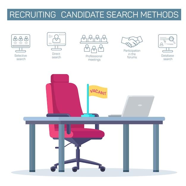 Plantilla de banner plano de métodos de búsqueda de recursos humanos Vector Premium