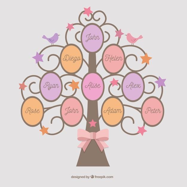 Plantilla de collage con árbol genealógico vector gratuito
