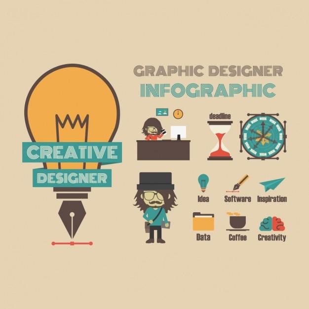 Plantilla de infografía de diseñador gráfico | Descargar Vectores gratis