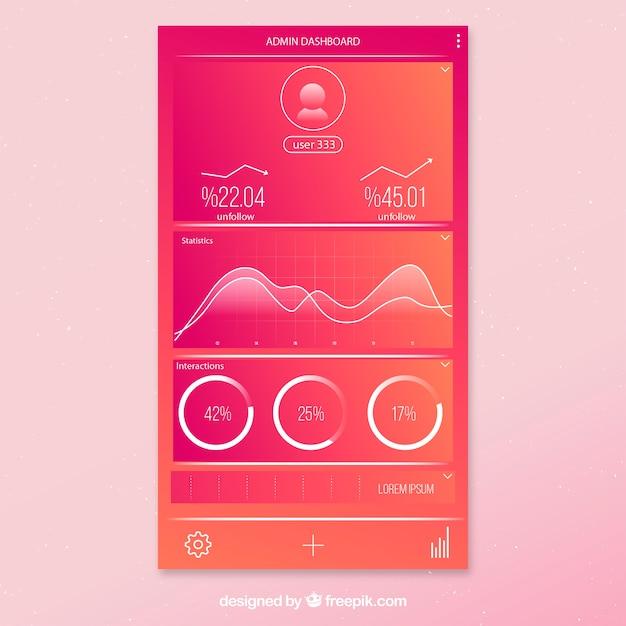 Plantilla de panel de administrador de app con diseño plano ...