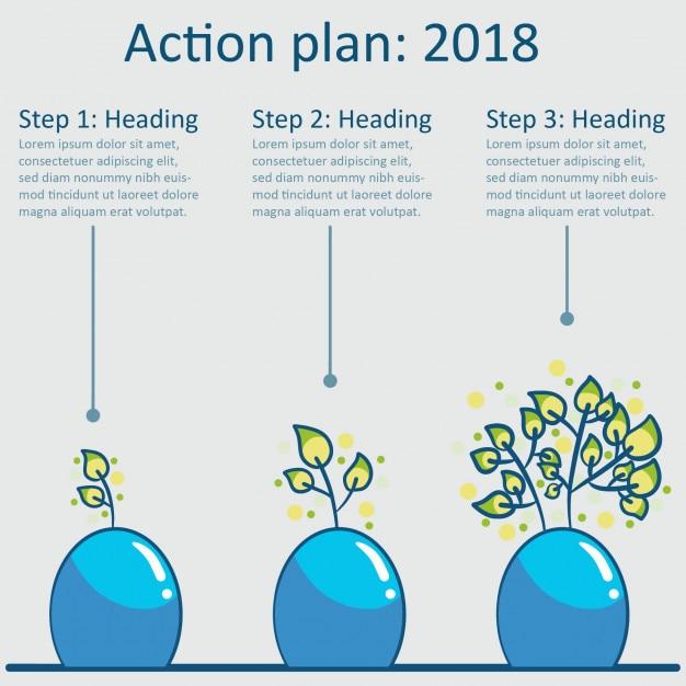 Plantilla de plan de acción   Descargar Vectores Premium