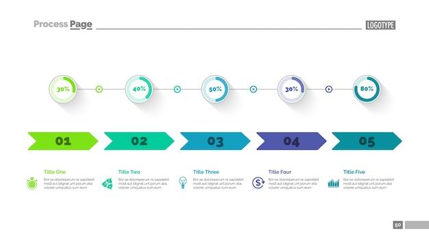 Plantilla de diapositiva de comparación de cinco opciones vector gratuito