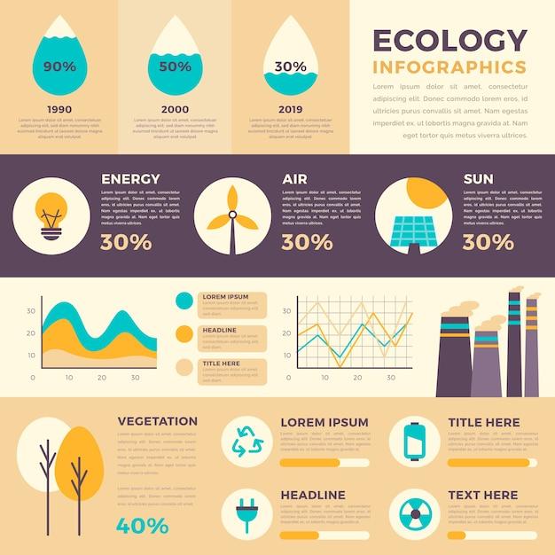 Plantilla de diseño plano ecología infografía con colores retro vector gratuito