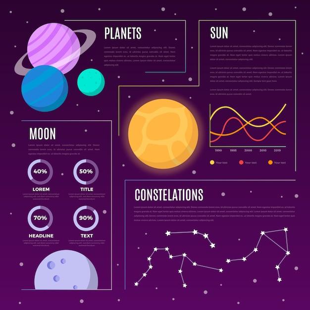 Plantilla de diseño plano universo infografía vector gratuito