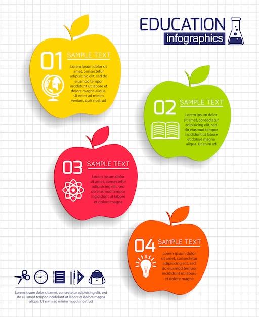 Plantilla de educación manzanas infografía vector gratuito