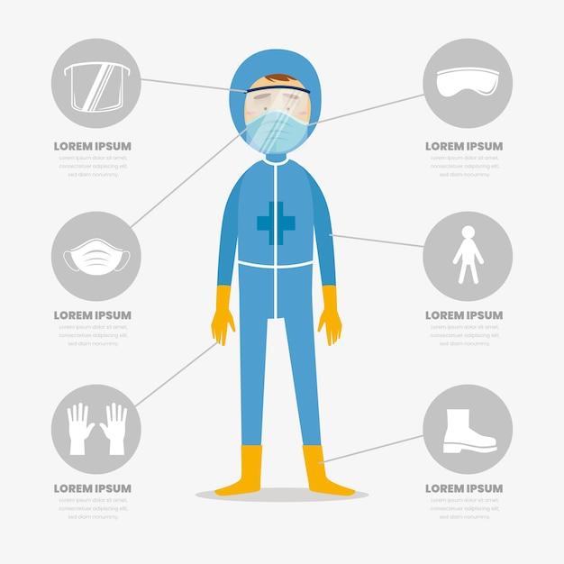 Plantilla de equipo de protección de coronavirus Vector Premium