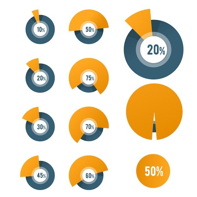 Plantilla de gráfico circular: diagrama circular para presentación o informe comercial Vector Premium