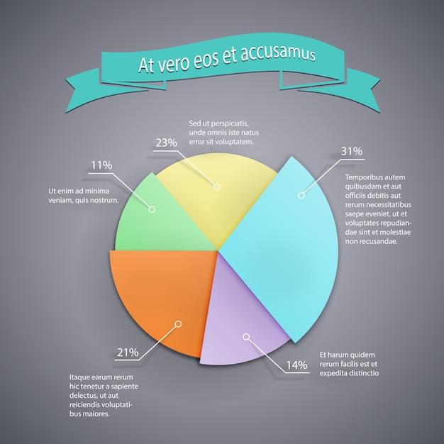 Plantilla de gráfico circular de negocios vectoriales para infografías, informes y presentaciones vector gratuito