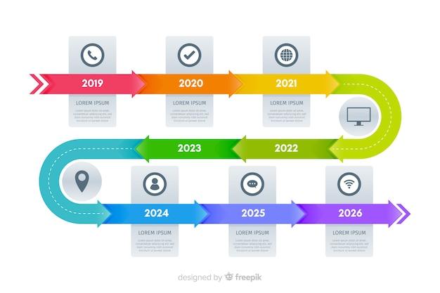 Plantilla de gráficos de infografía de línea de tiempo de marketing vector gratuito