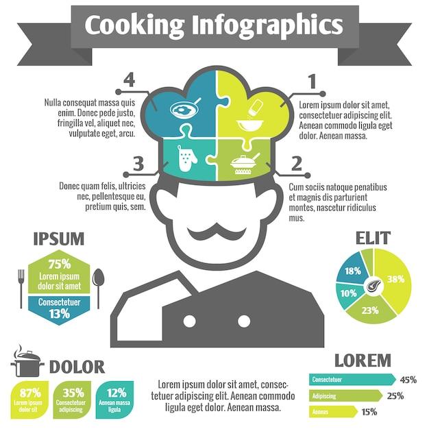 Plantilla de infografía de cocina vector gratuito