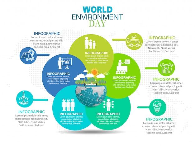 Plantilla de infografía. concepto del día mundial del medio ambiente. Vector Premium