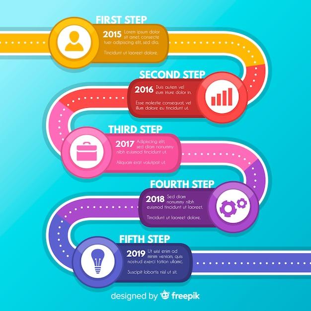 Plantilla de infografía con el concepto de línea de tiempo vector gratuito