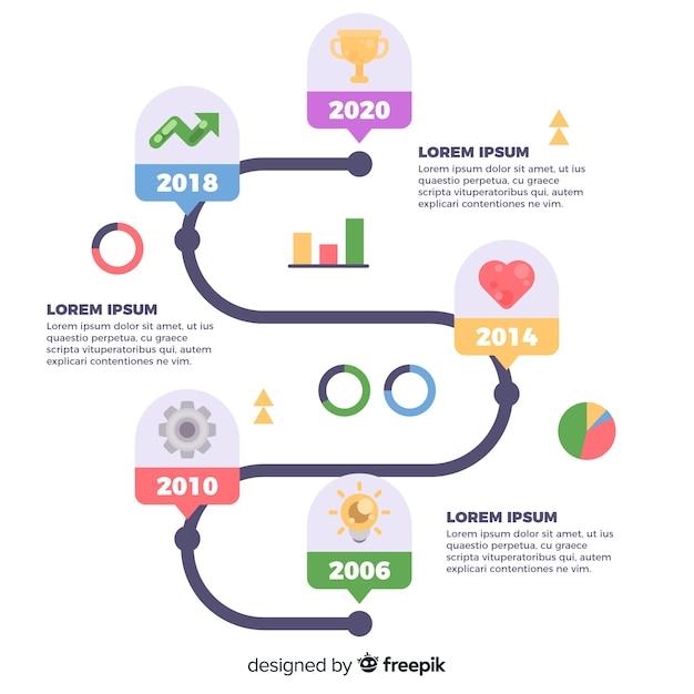 Plantilla de infografía con concepto de línea de tiempo vector gratuito