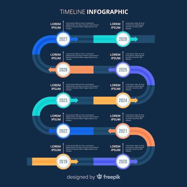 Plantilla de infografía creativa colorida línea de tiempo vector gratuito