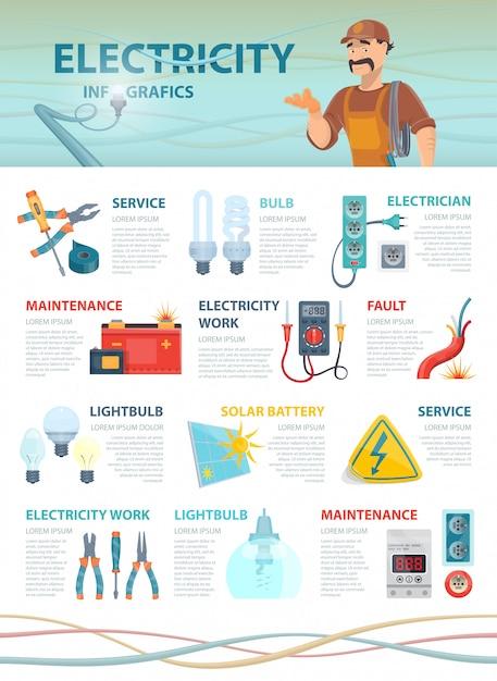 Plantilla de infografía de electricista profesional vector gratuito