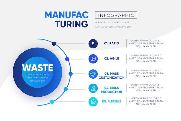 Plantilla de infografía de fabricación vector gratuito