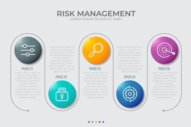 Plantilla de infografía de gestión de riesgos vector gratuito
