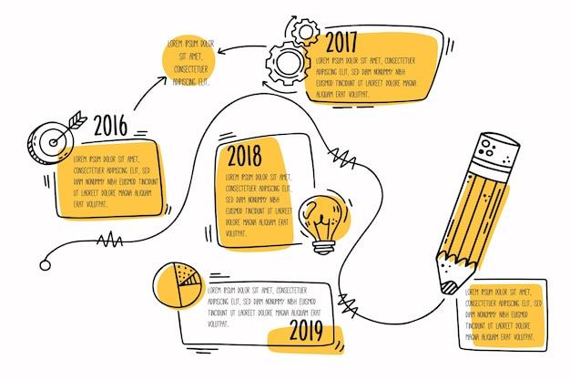 Plantilla de infografía de línea de tiempo dibujada a mano vector gratuito