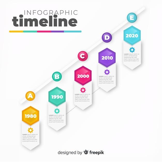 Plantilla de infografía de línea de tiempo de negocios vector gratuito