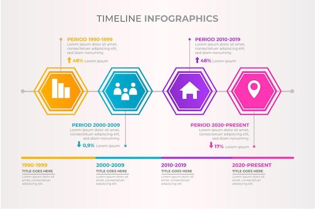 Plantilla de infografía de línea de tiempo plana vector gratuito