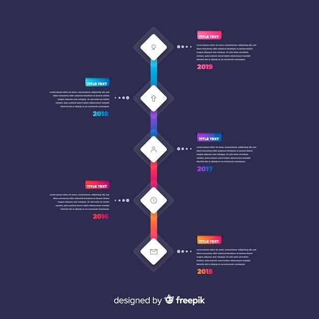 Plantilla de infografía de línea de tiempo de tema oscuro degradado vector gratuito
