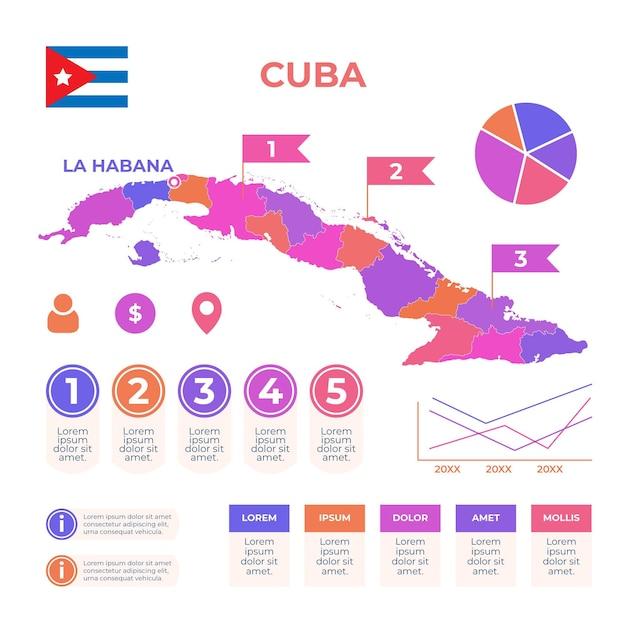 Plantilla de infografía de mapa de cuba dibujado a mano Vector Premium