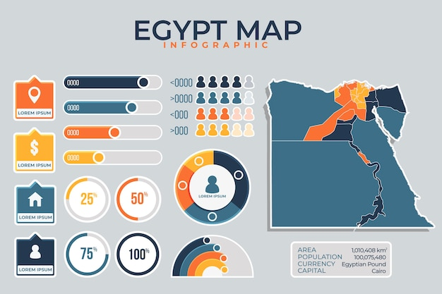 Plantilla de infografía de mapa de egipto plano vector gratuito