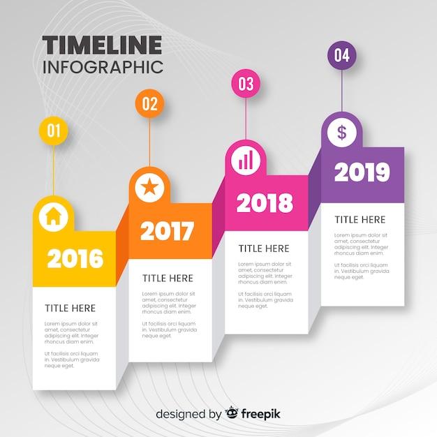 Plantilla de infografía moderna línea de tiempo colorida vector gratuito