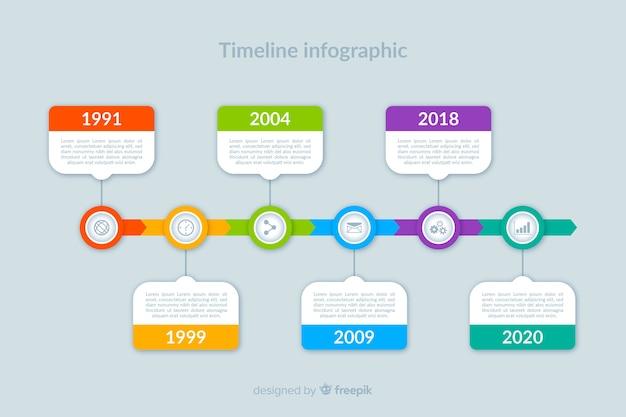 Plantilla de infografía moderna línea de tiempo colorido vector gratuito