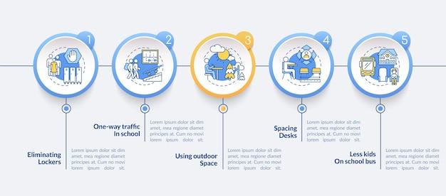 Plantilla de infografía de precauciones escolares de covid Vector Premium