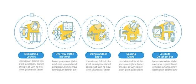 Plantilla de infografía de precauciones escolares de covid. Vector Premium