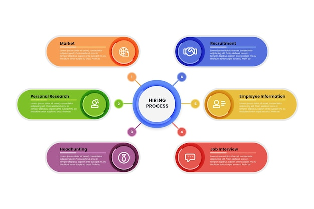 Plantilla de infografía de proceso de contratación vector gratuito
