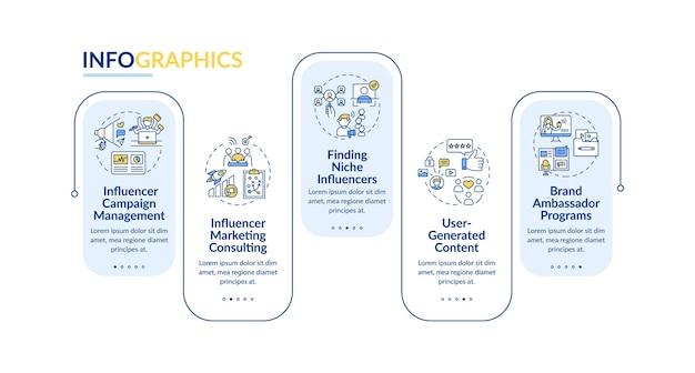 Plantilla de infografía de servicios de mercado de influencers Vector Premium