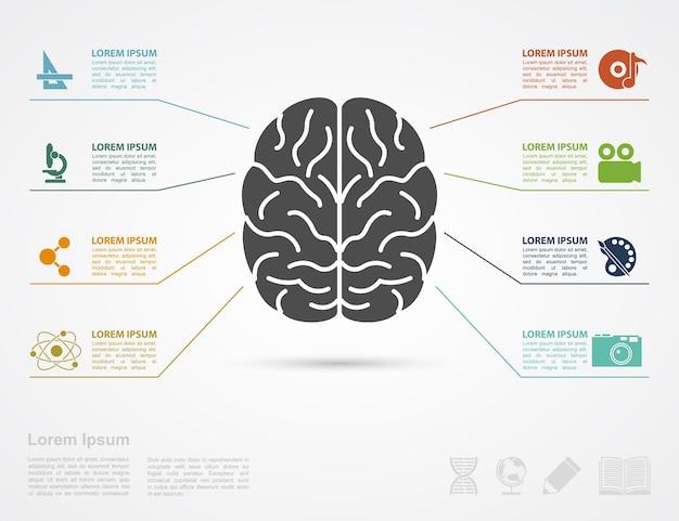 Plantilla de infografía con silueta de cerebro e iconos af erts y ciencia Vector Premium