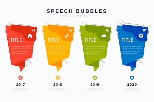 Plantilla de infografías de burbujas de discurso Vector Premium