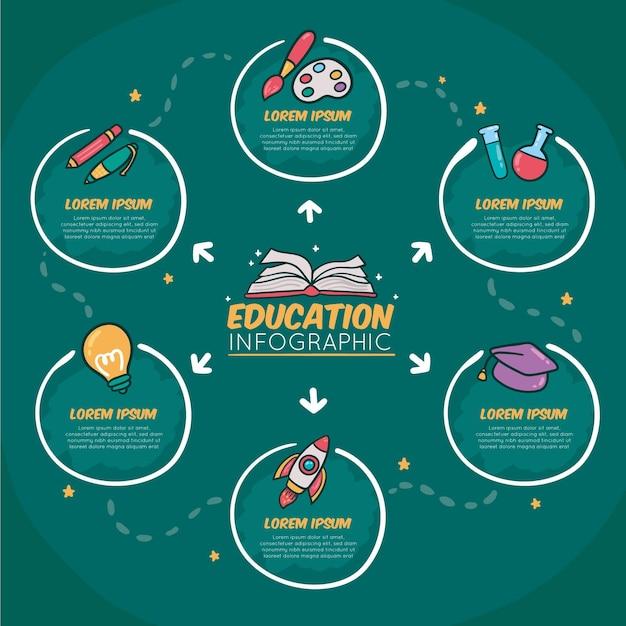 Plantilla de infografías de educación dibujada a mano vector gratuito
