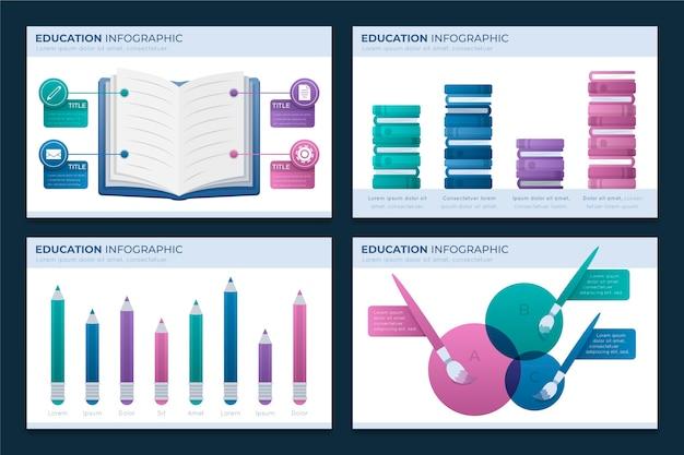 Plantilla de infografías de educación gradiente vector gratuito