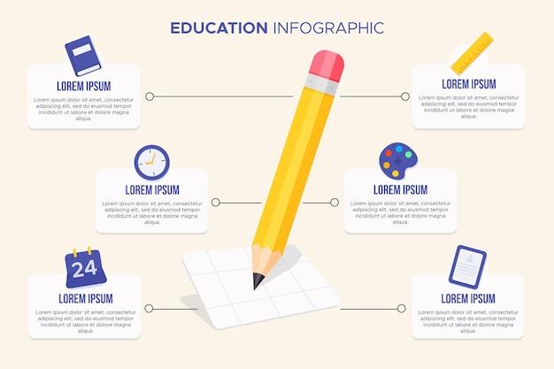 Plantilla de infografías de educación vector gratuito